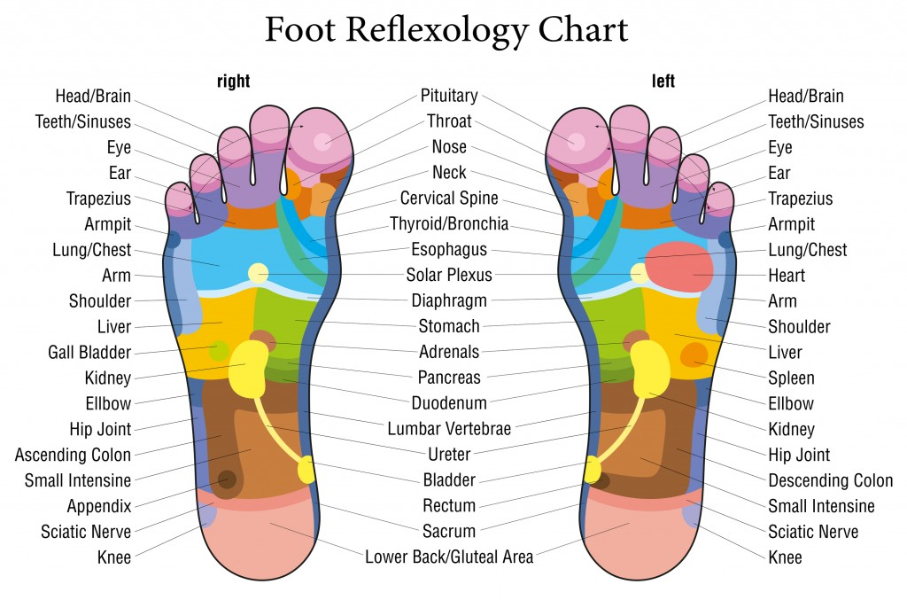 Reflexology for Babies | Natural Therapies for Infants